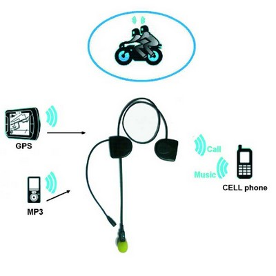 Kit manos libres Shiro para casco. Intercomunicador Bluetooth